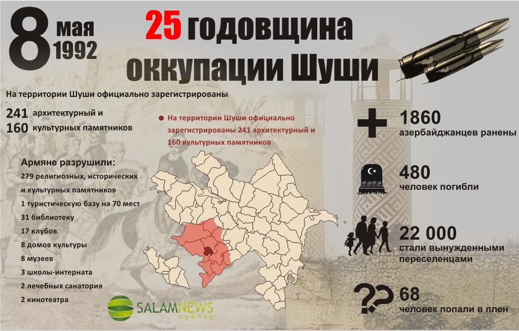 Минует 25 лет со дня оккупации Шуши Вооруженными силами Армении