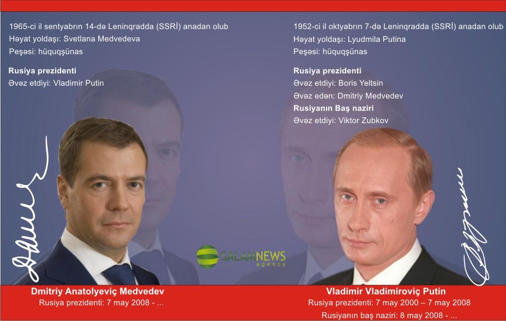 Rusiya Federasiyasının prezidentləri: Dmitri Medvedev və Vlamdimir Putin