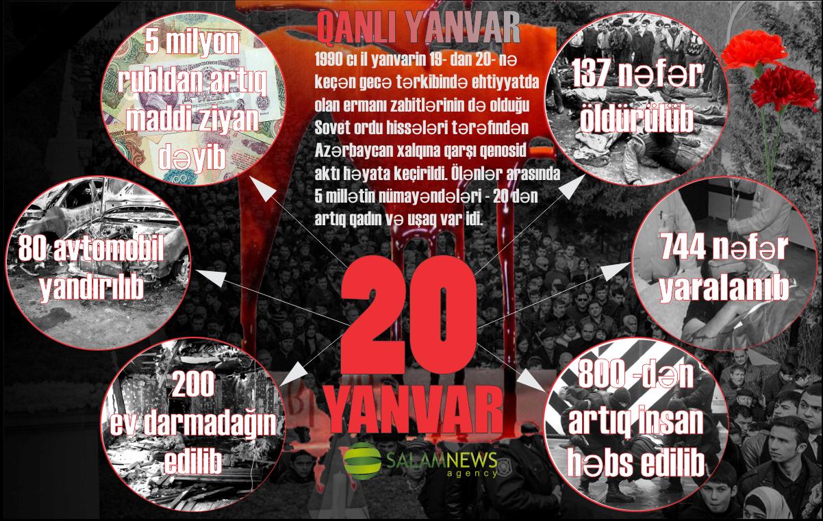 20 Yanvar Milli Huzn Gunu