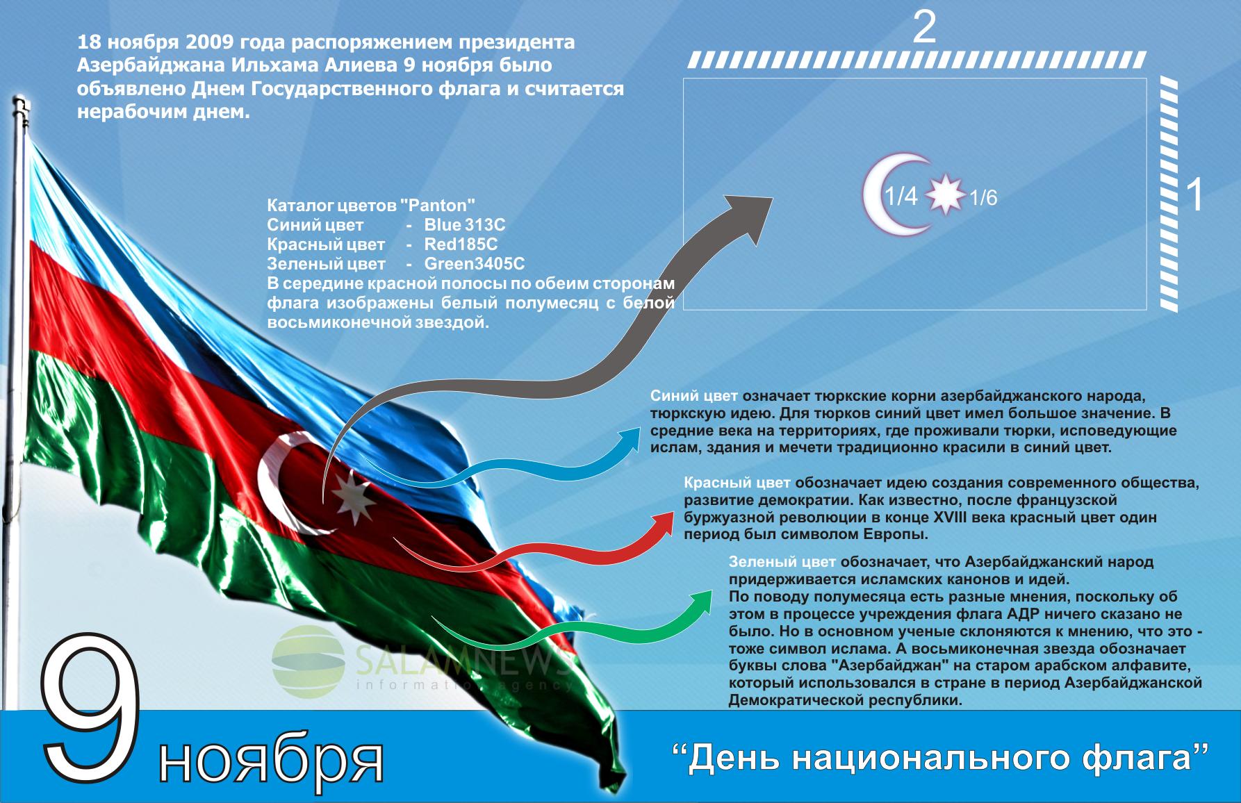 9 ноября – «День национального флага»