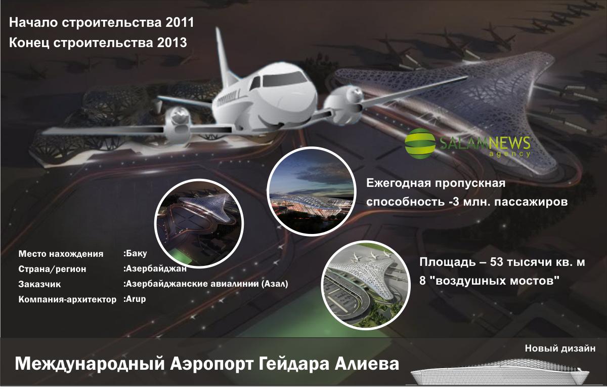 Новый терминал Международного Аэропорта Гейдара Алиева