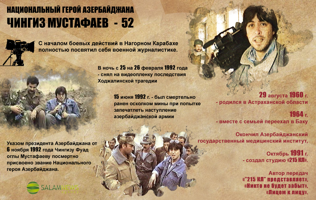 Национальный Герой Азербайджана Чингиз Мустафаев - 52