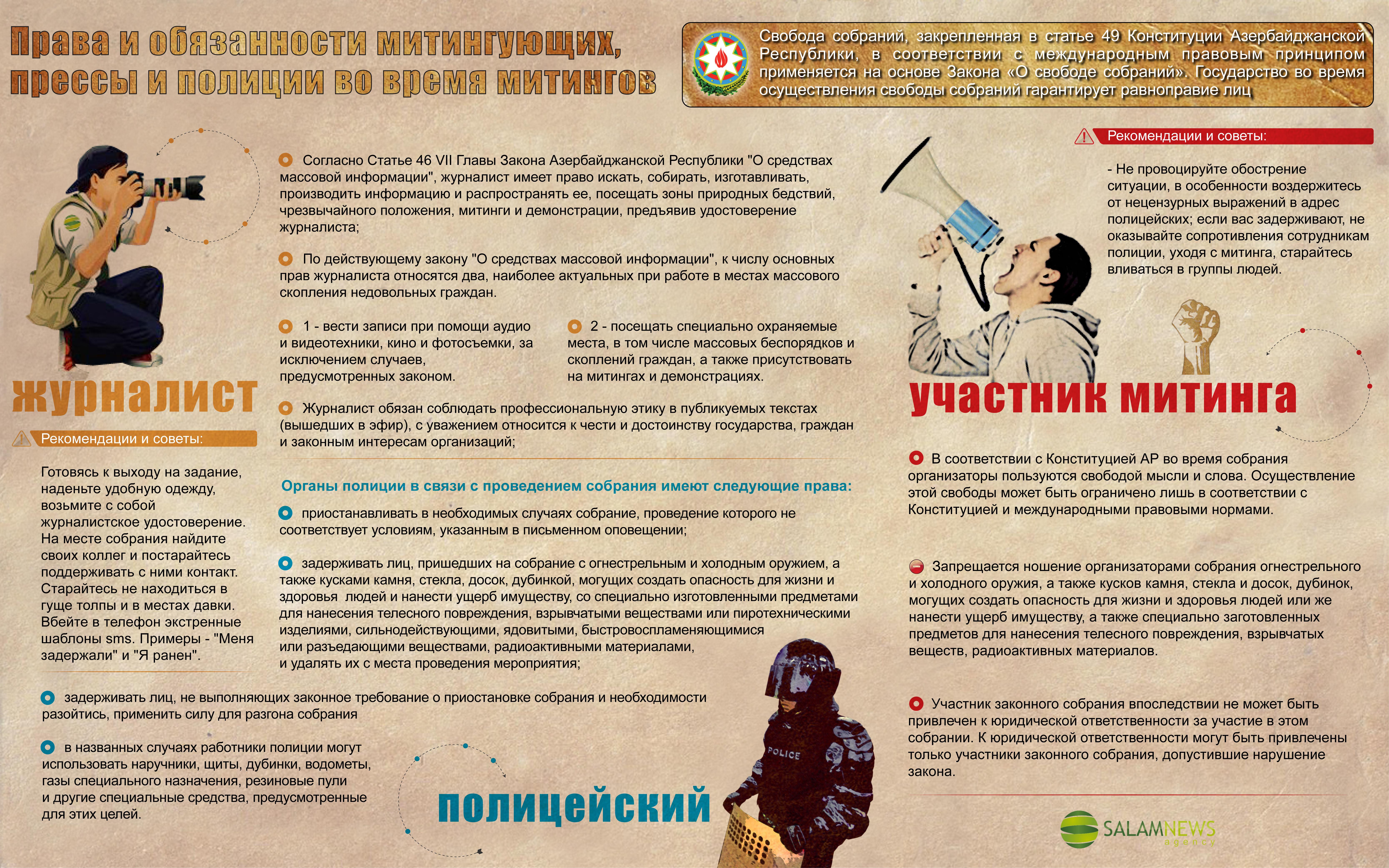 Права и обязанности митингующих, прессы и полиции во время митингов