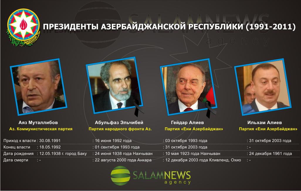 Президенты Азербайджанской республики (1991-2011)