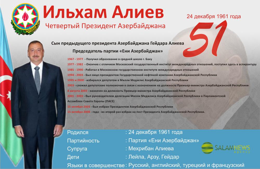 Президент Ильхам Алиев - 51