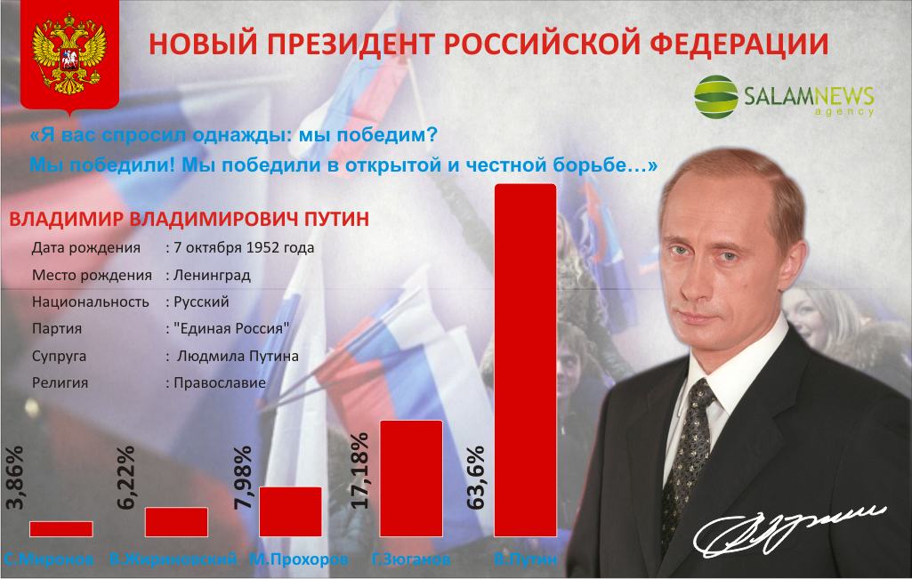 Новый президент Российской Федерации Владимир Владимирович Путин