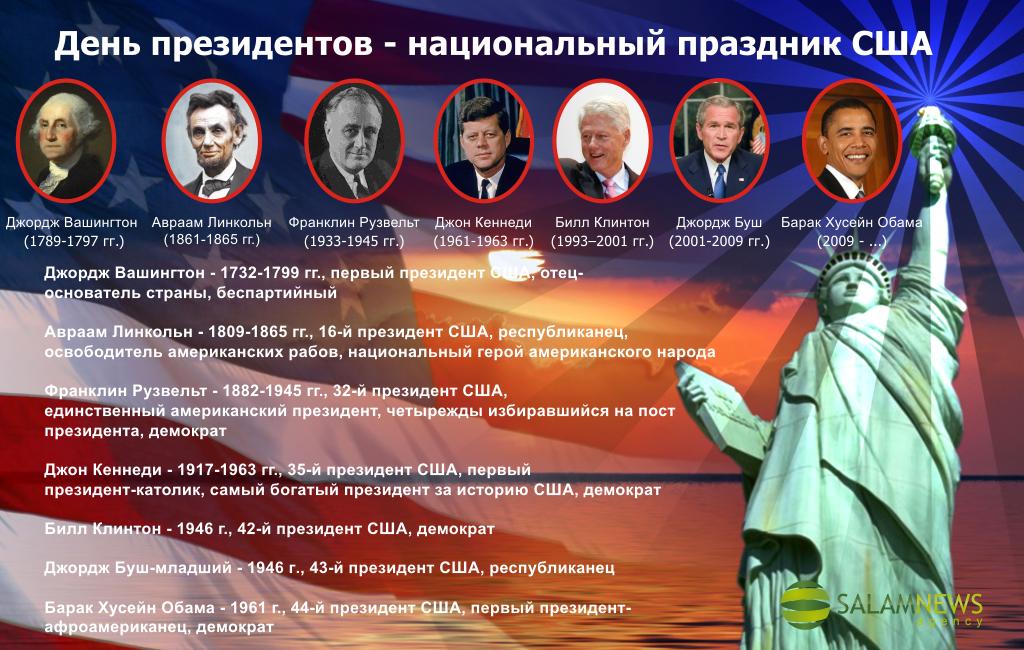 День президентов - национальный праздник США