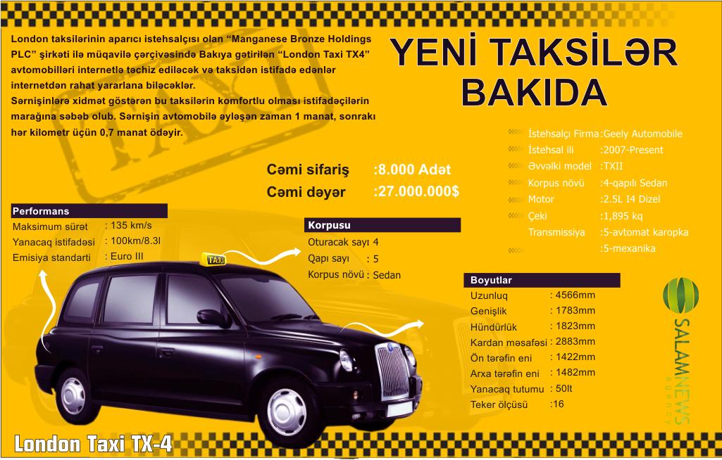 Yeni taksilər Bakıda