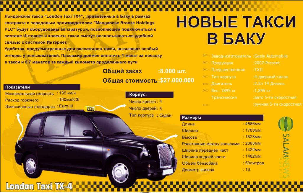 Новые такси в Баку