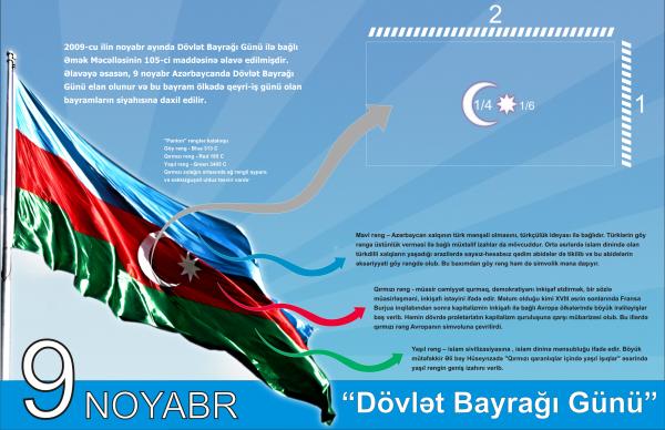 """9 noyabr – """"Milli bayraq günü""""dür"""
