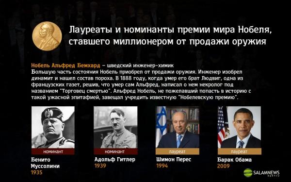 Лауреаты и номинатны премии мира Нобеля, ставшего миллионером от продажи оружия