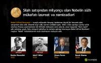 Silah satışından milyonçu olan Nobelin sülh mükafatı laureat və namizədləri