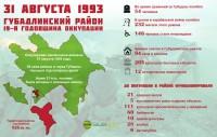 Губадлинский район - 19-я годовщина оккупации