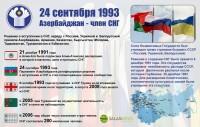 24 сентября 1993: Азербайджан - член СНГ