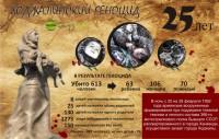 25-я годовщина Ходжалинского геноцида
