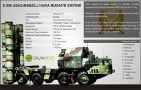 S-300 Uzaq mənzilli hava müdafiə sistemi
