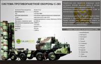 Система противоракетной обороны С-300