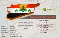 Suriyanın dini tərkibi