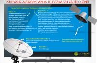 6 Noyabr - Azərbaycanda Televiziya və Radio günü