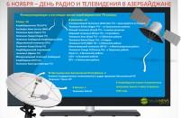 6 ноября – день Радио и Телевидения в Азербайджане