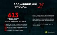 24-я годовщина Ходжалинского геноцида