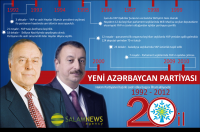 Yeni Azərbaycan Partiyası - 20 il