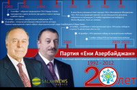 "Партия ""Ени Азербайджан"" - 20 лет"
