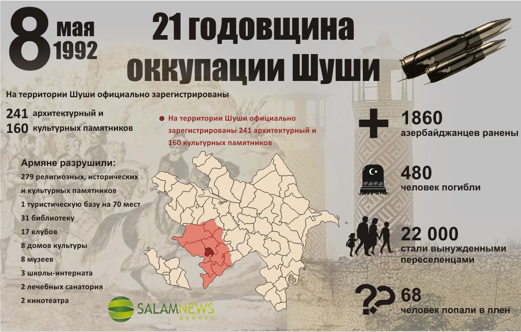 Минует 21 год со дня оккупации Шуши Вооруженными силами Армении