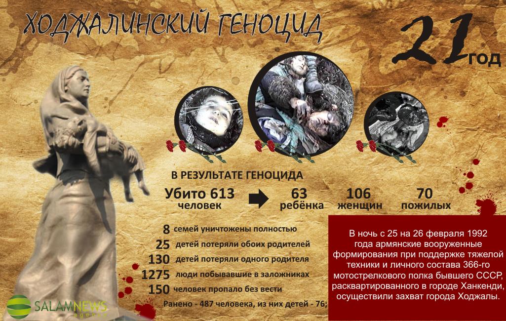 21-я годовщина Ходжалинского геноцида