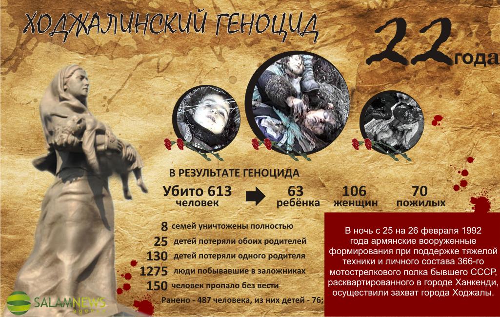 22-я годовщина Ходжалинского геноцида